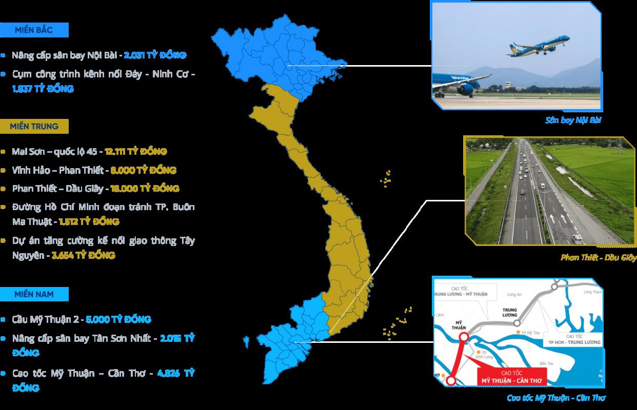 Thị trường bất động sản Việt Nam 2021